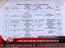 上海校园足球联盟D级教练员培训班开班[午间体育新闻]