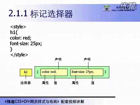 CSS+DIV网页设计视频教程 02