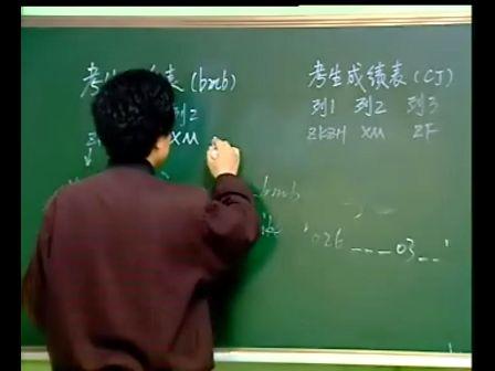 MySQL网络数据库开发视频教程15
