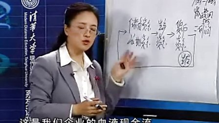 财务报表与管理分析