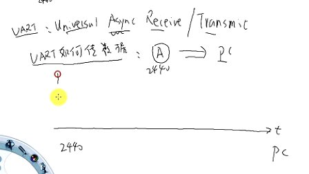 学前班第1课第2.1节_怎么看原理图之<font style='color:red;'>协议</font>类接口之UART