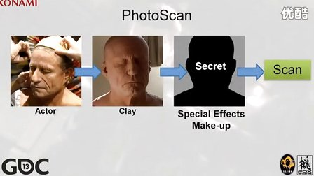 《合金装备5》Fox Engine照片级画面技术演示-GDC2013亮点