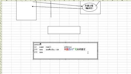 传智播客PHP教程php.itcast.cn-Mysql优化02 表的设计