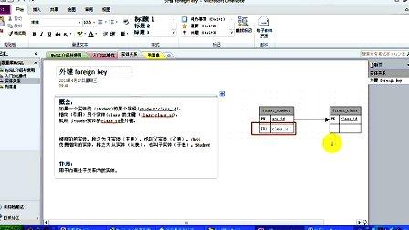 传智播客PHP培训 韩忠康 PHP视频教程 Mysql 第17讲 外键(1)