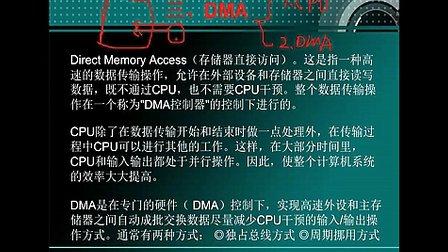 59--DMA传输控制(一)--刘凯老师STM32培训视频