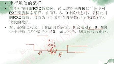 神舟51单片机<font style='color:red;'>ARM单片机</font>从入门到精通第九讲、串行通信二