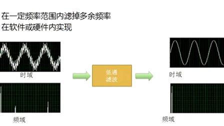 传感器基础视频教程之温度测量