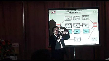汇师经纪--钟礼汉老师--项目管理视频