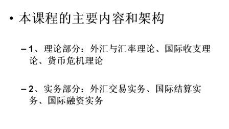国际金融 视频教程 王雅杰 哈尔滨工业大学