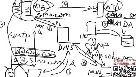 尚观Linux入门教程RH253-ULE116-1<font style='color:red;'>3-3</font>-2