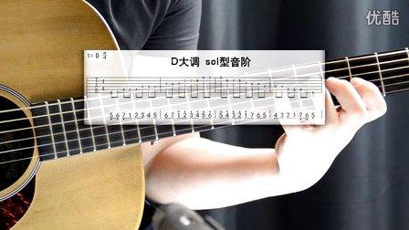 果木浪子 吉他入门标准教程 第51课 各调常用音阶指型-iTan吉他教学