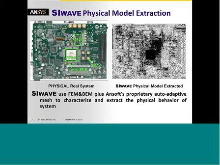PCB电磁兼容设计与仿真
