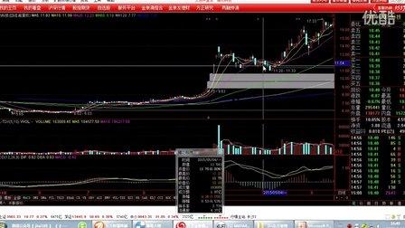 今日股市炒股视频教学技术股票v股市股票入门点APP视频图片