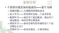 [上海交大]采購與供應鏈管理01