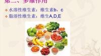 1208白麗群老師-維生素相關知識及銷售技巧