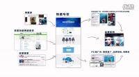 百度認證-2014年核心代理商案例大賽-2014年雅詩蘭黛眼霜線上推廣營銷案例