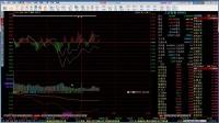 炒股軟件排行榜 如何學會炒股 股票講座