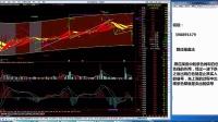 股票入门基础知识 新生300天 分时图的两种买入形