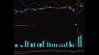 2017今日大盘走势 第一财经 股票如何看盘 预测大
