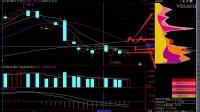 股票走势图分析视频 股票K线图指标基础学习