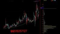 炒股技术分析 _如何分析趋势线卖出股票