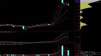 股票技术指标KDJ 股票每日解盘 MACD背离