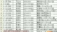 上海警方破獲侵犯公民個人信息案 170529