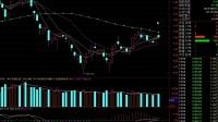 股市內幕:漲停板高手內部培訓資料